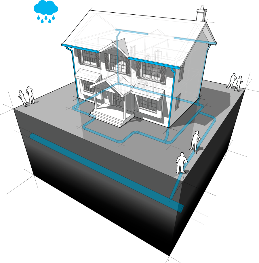 Entire gutter and rain drain system in a home